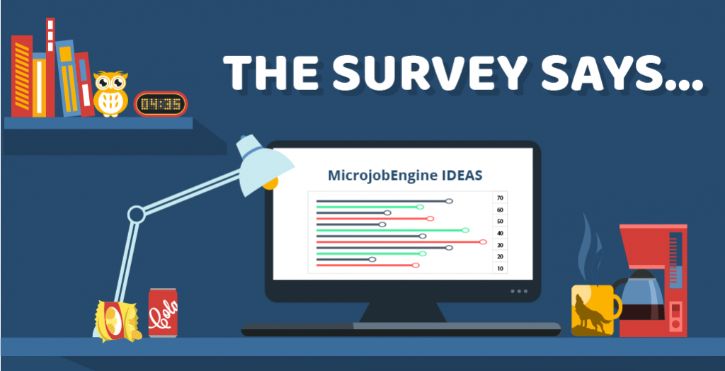 microjobengine survey results